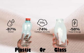 Assessing and Reaching Eco-Friendly Products